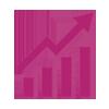 Pesquisa de mercado dados estatísticos sobre o mercado de compra, venda, locação e condomínios.